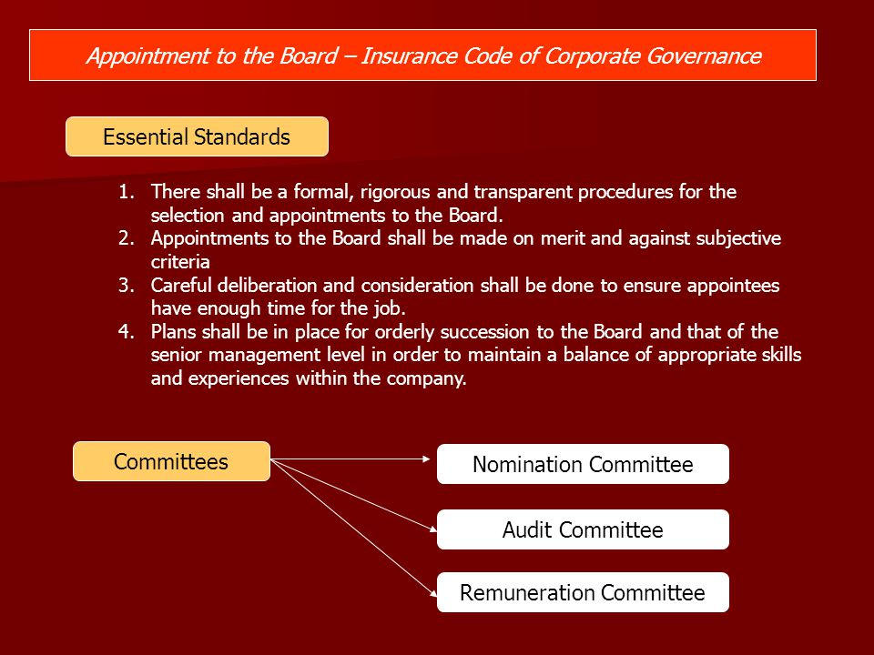 Appointment to the Board – Insurance Code of Corporate Governance Essential Standards 1.There shall be a formal, rigorous and transparent procedures f