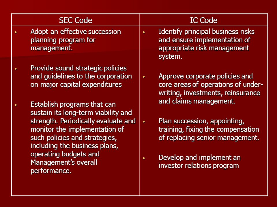 SEC Code IC Code Adopt an effective succession planning program for management. Adopt an effective succession planning program for management. Provide