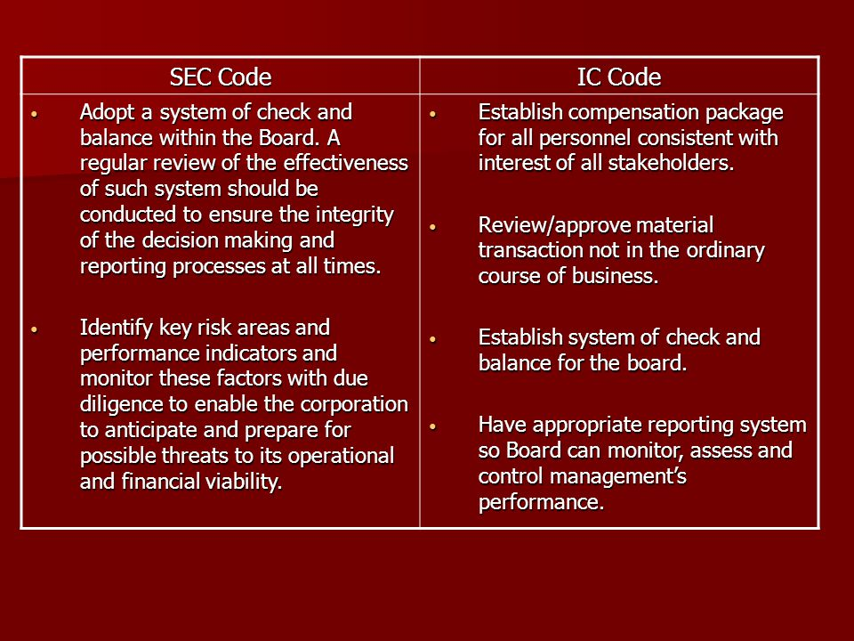 SEC Code IC Code Adopt a system of check and balance within the Board. A regular review of the effectiveness of such system should be conducted to ens