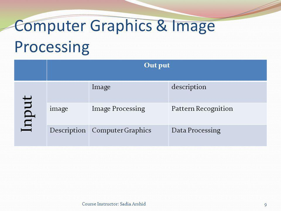 Computer Graphics & Image Processing Out put Input Imagedescription imageImage ProcessingPattern Recognition DescriptionComputer GraphicsData Processi
