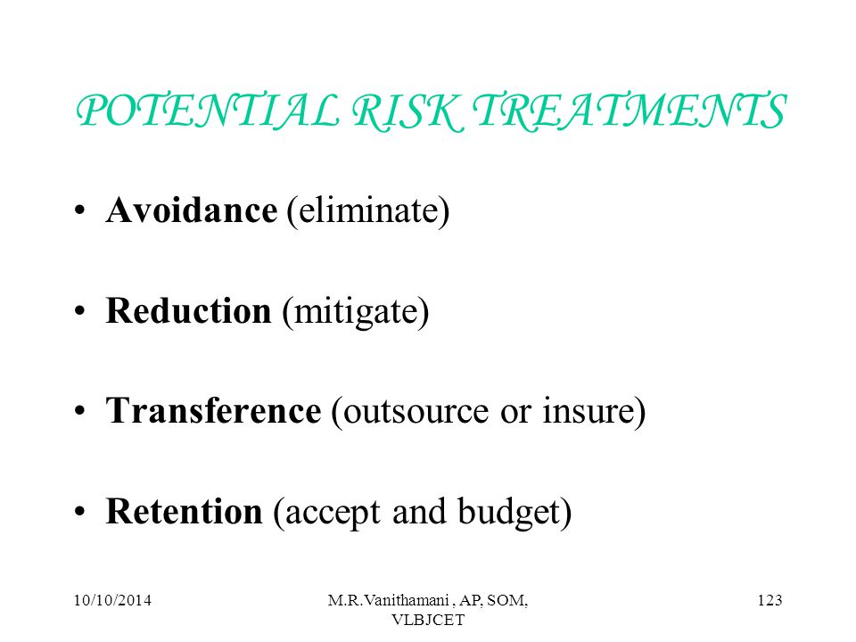 10/10/2014M.R.Vanithamani, AP, SOM, VLBJCET 122 RISK ASSESSMENT Potential severity of loss to the probability of occurrence.