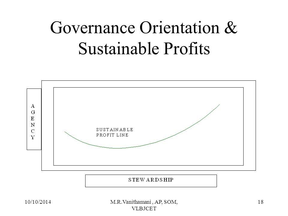 10/10/2014M.R.Vanithamani, AP, SOM, VLBJCET 17 Governance Orientation Matrix