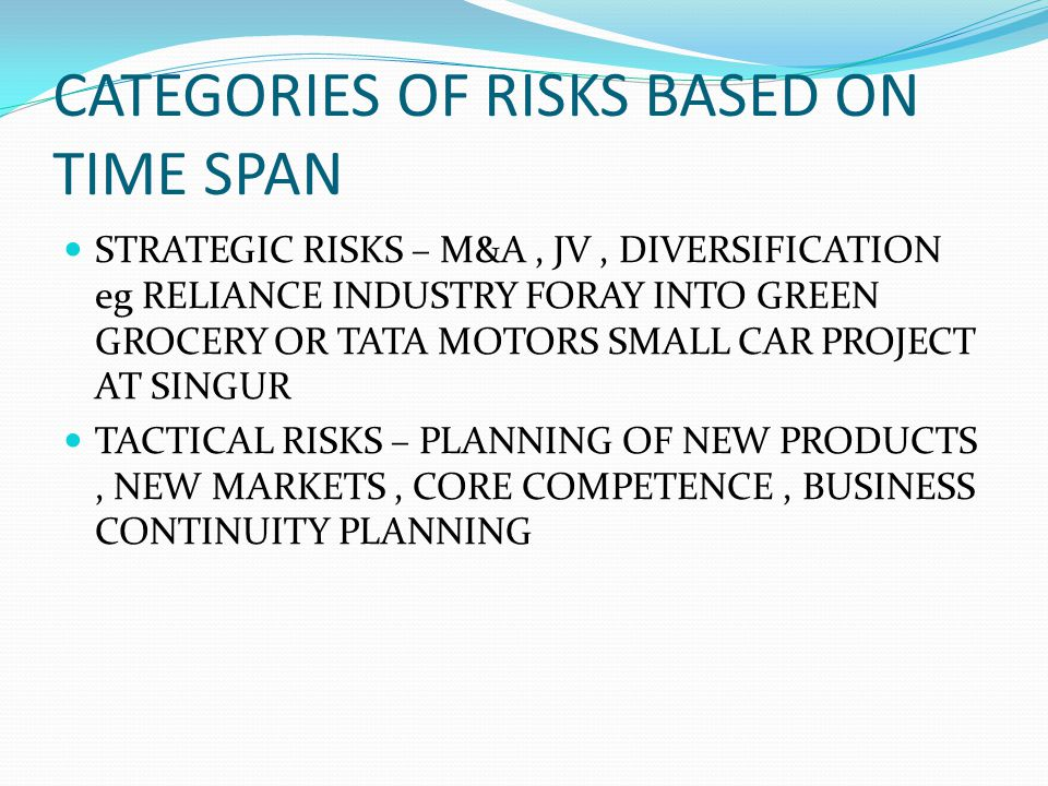CATEGORIES OF RISKS BASED ON TIME SPAN STRATEGIC RISKS – M&A, JV, DIVERSIFICATION eg RELIANCE INDUSTRY FORAY INTO GREEN GROCERY OR TATA MOTORS SMALL C