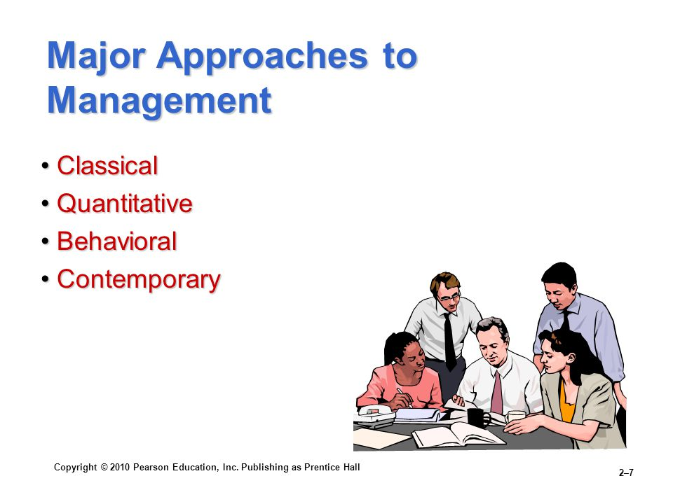 Copyright © 2010 Pearson Education, Inc. Publishing as Prentice Hall 2–7 Major Approaches to Management ClassicalClassical QuantitativeQuantitative Be