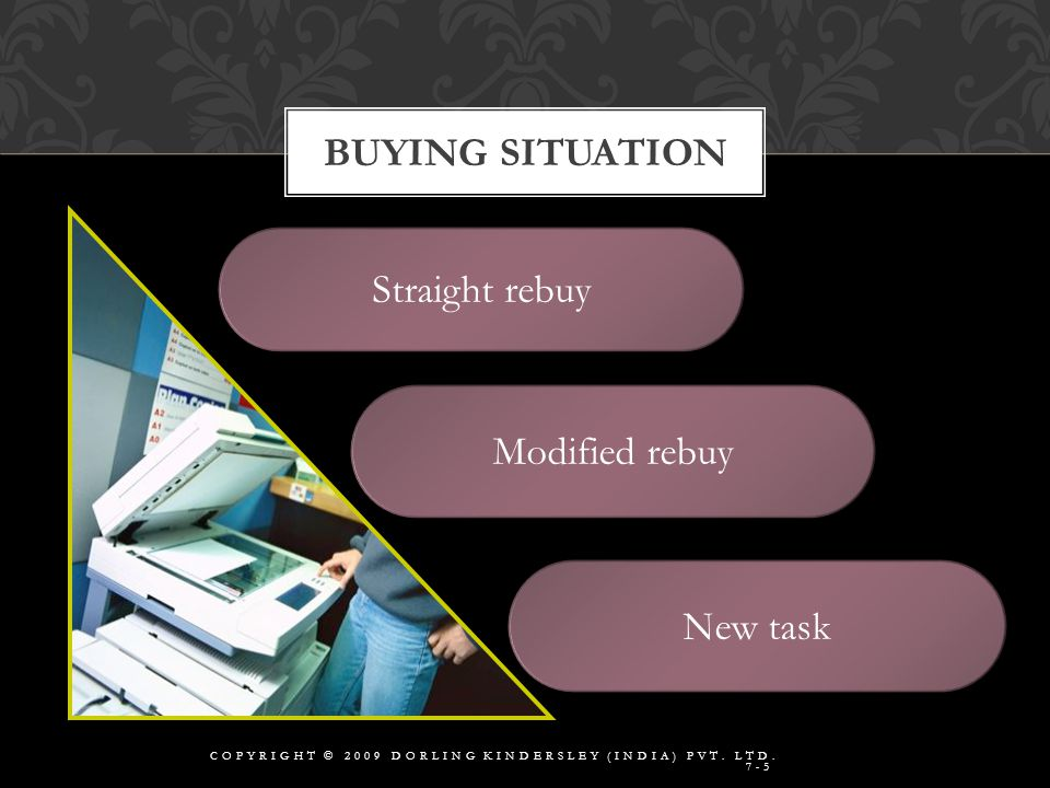 BUYING SITUATION COPYRIGHT © 2009 DORLING KINDERSLEY (INDIA) PVT.