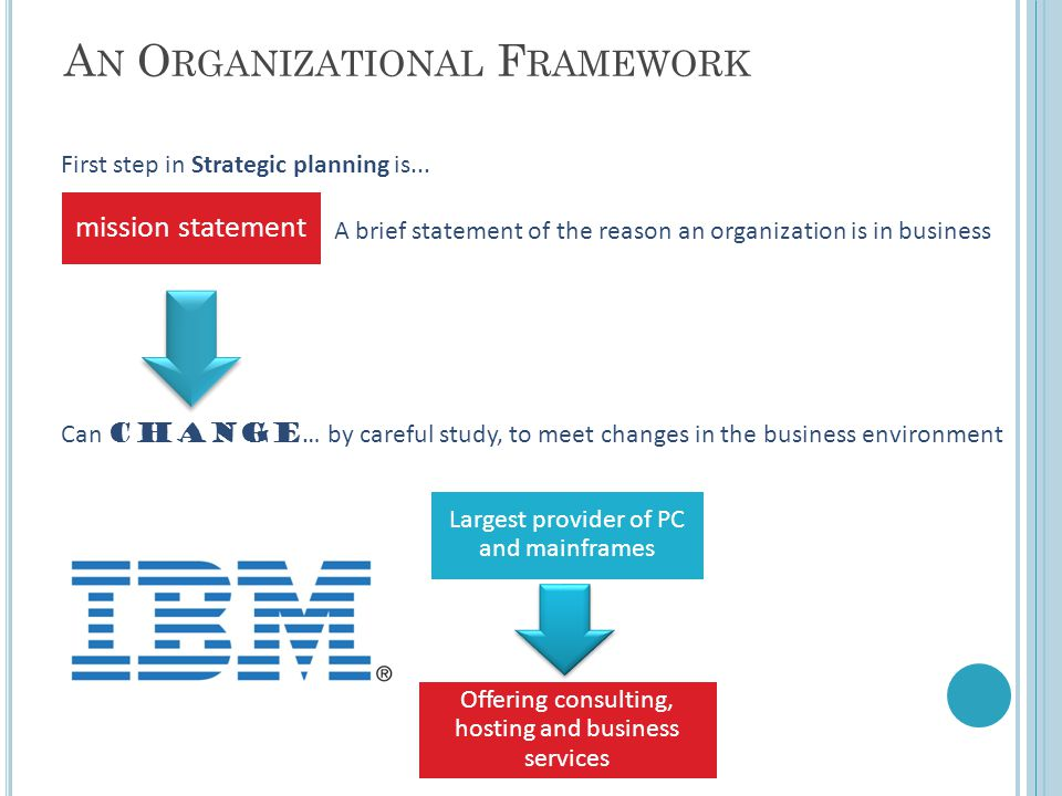 A N O RGANIZATIONAL F RAMEWORK A brief statement of the reason an organization is in business mission statement First step in Strategic planning is...