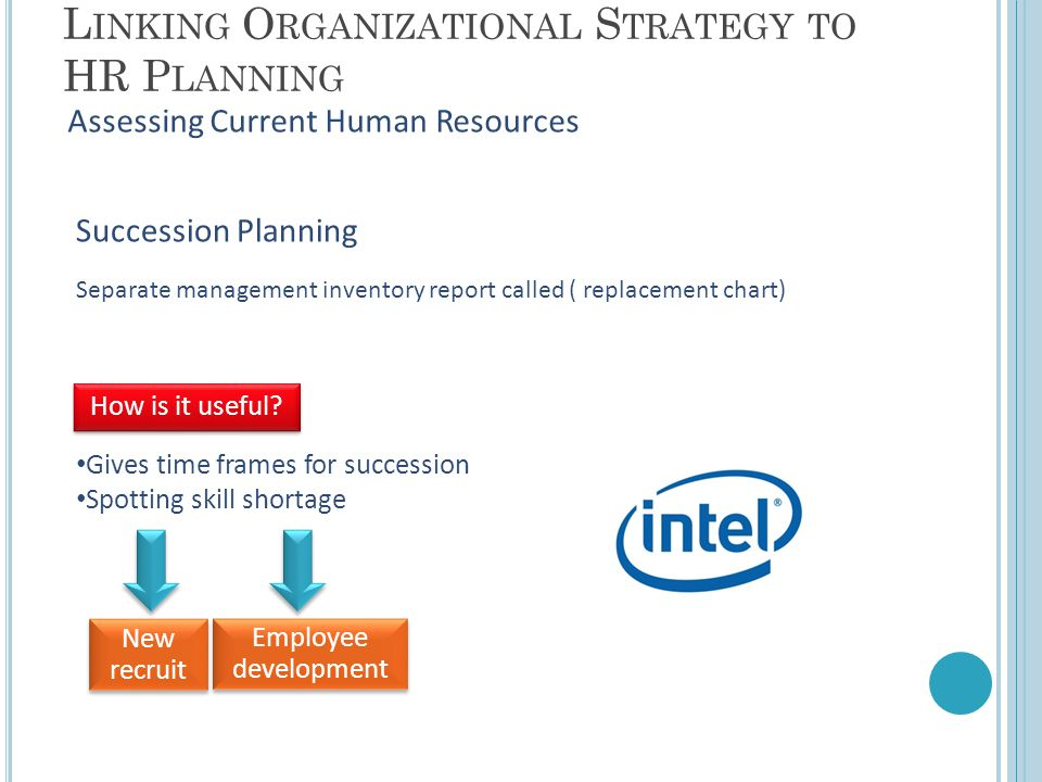 L INKING O RGANIZATIONAL S TRATEGY TO HR P LANNING Assessing Current Human Resources Succession Planning Separate management inventory report called ( replacement chart) How is it useful.