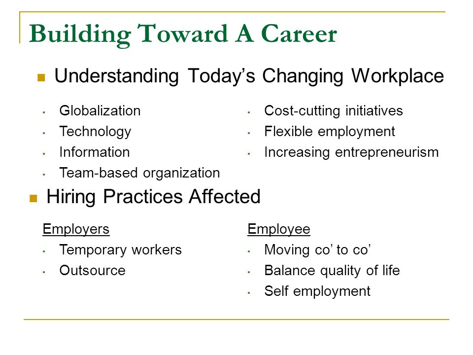 Building Toward A Career Understanding Today's Changing Workplace Globalization Technology Information Team-based organization Cost-cutting initiative