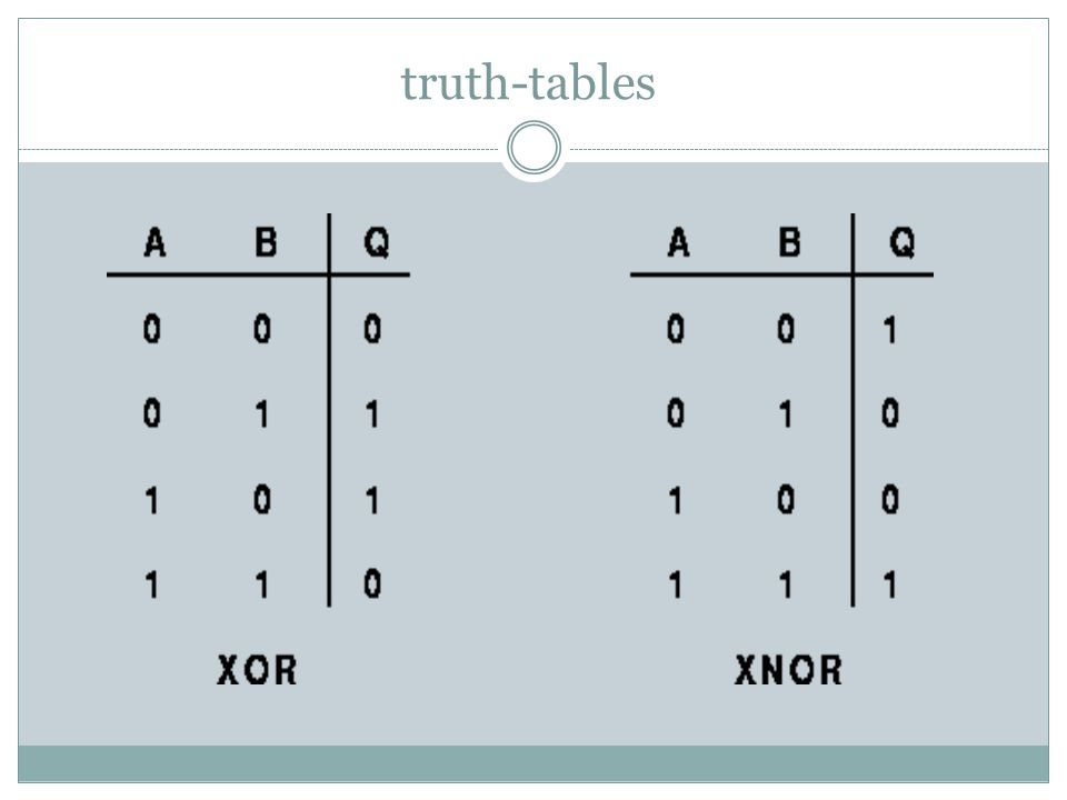 X-OR vs X-NOR The XOR function is only true if just one (and only one) of the input values is true, and false otherwise.