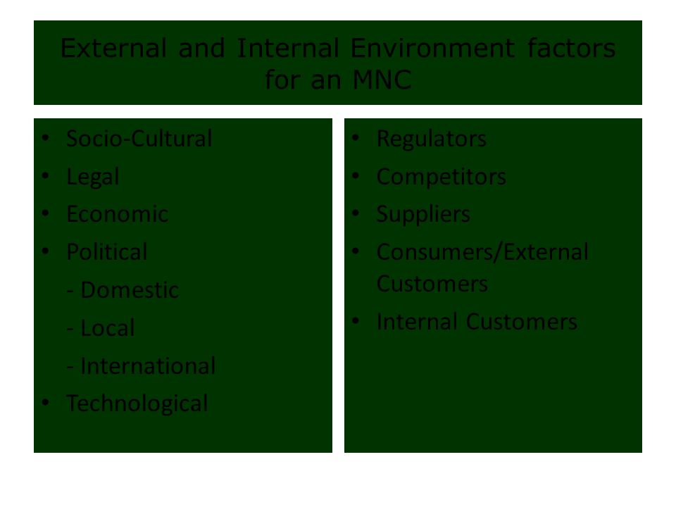 External and Internal Environment factors for an MNC Socio-Cultural Legal Economic Political - Domestic - Local - International Technological Regulators Competitors Suppliers Consumers/External Customers Internal Customers