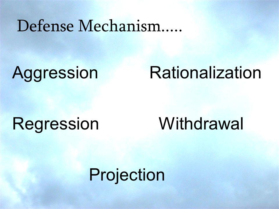 Defense Mechanism..... AggressionRationalization RegressionWithdrawal Projection