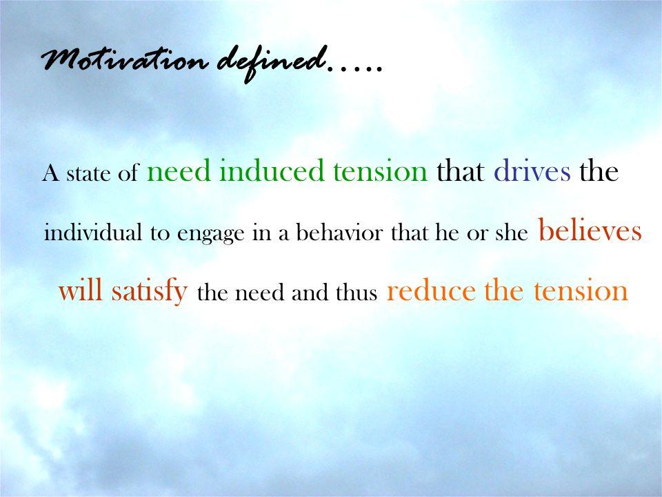 Motivation defined …..