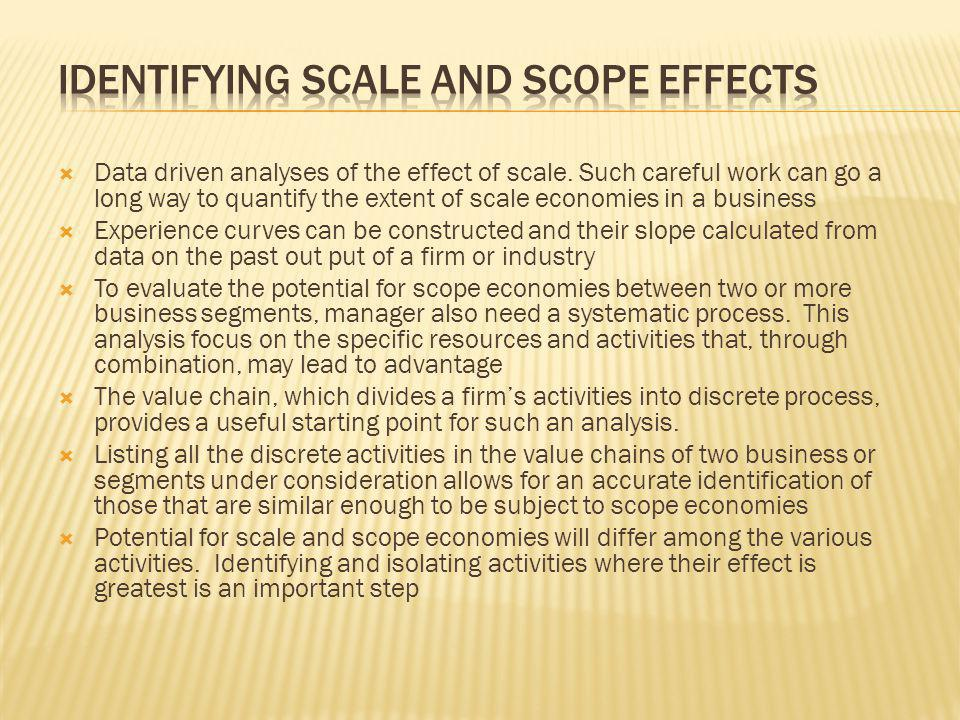  Data driven analyses of the effect of scale.