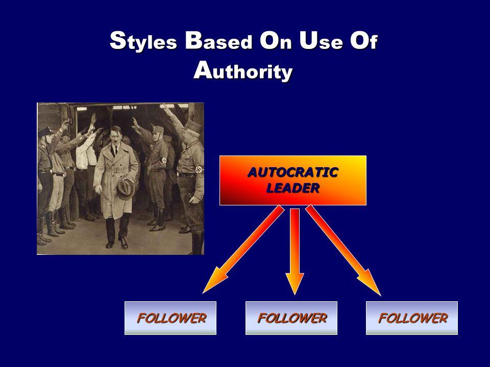 S tyles B ased O n U se O f A uthority AUTOCRATICLEADER FOLLOWERFOLLOWERFOLLOWER