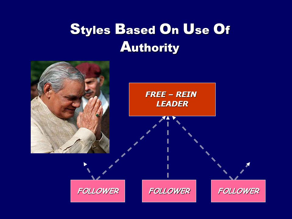 S tyles B ased O n U se O f A uthority FREE – REIN LEADER FOLLOWERFOLLOWERFOLLOWER