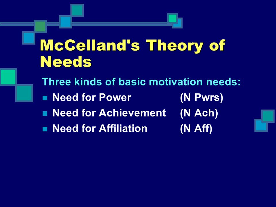 McCelland's Theory of Needs Three kinds of basic motivation needs: Need for Power(N Pwrs) Need for Achievement(N Ach) Need for Affiliation(N Aff)