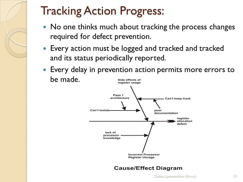 Tracking Action Progress: No one thinks much about tracking the process changes required for defect prevention. Every action must be logged and tracke