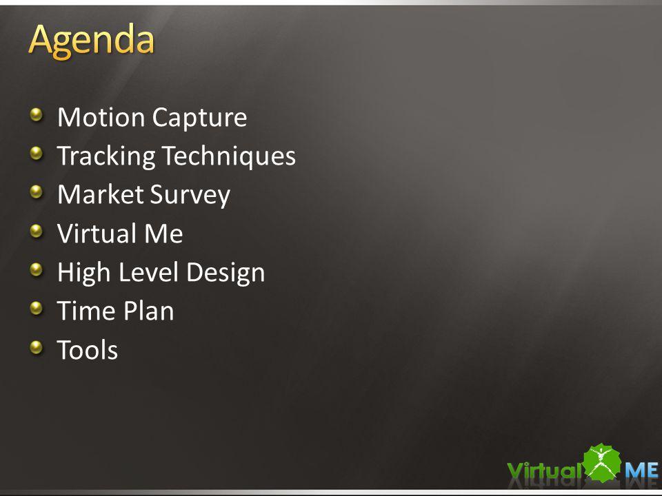 Motion Capture Tracking Techniques Market Survey Virtual Me High Level Design Time Plan Tools