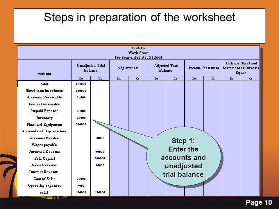 Page 10 Steps in preparation of the worksheet Step 1: Enter the accounts and unadjusted trial balance Step 1: Enter the accounts and unadjusted trial balance