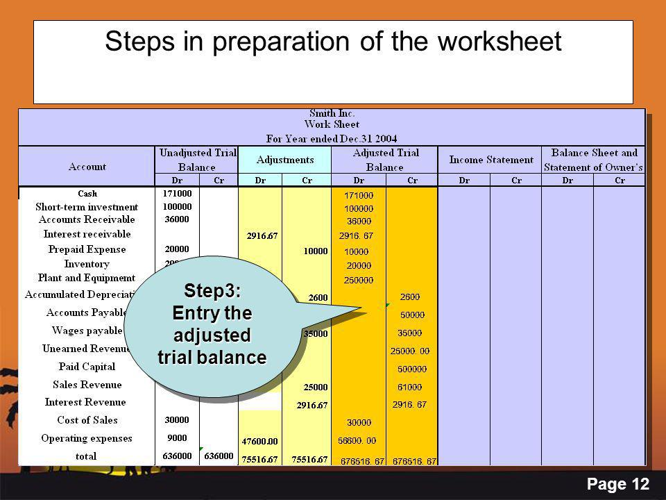 Page 12 Steps in preparation of the worksheet Step3: Entry the adjusted trial balance Step3: