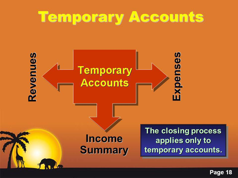 Page 18 Temporary Accounts Income Summary Revenues Expenses The closing process applies only to temporary accounts.