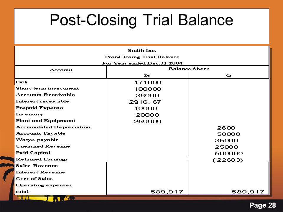 Page 28 Post-Closing Trial Balance