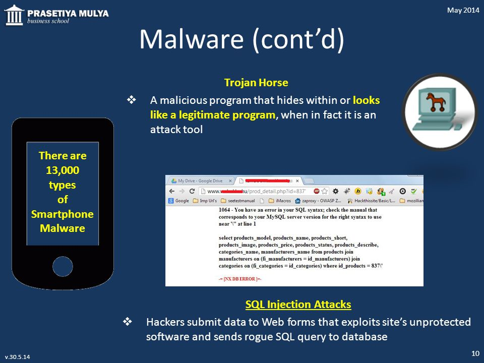 Malware (cont'd) May 2014 v.30.5.14 There are 13,000 types of Smartphone Malware Trojan Horse  A malicious program that hides within or looks like a
