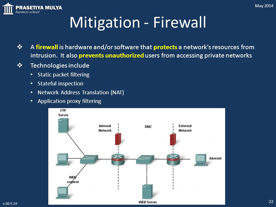Mitigation - Firewall  A firewall is hardware and/or software that protects a network's resources from intrusion. It also prevents unauthorized users
