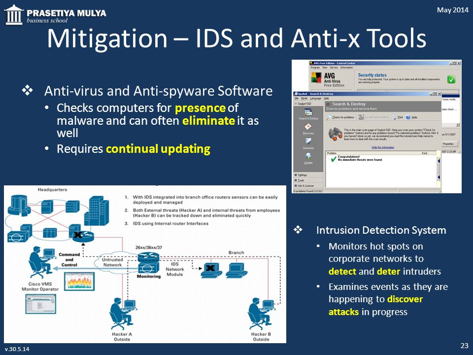 Mitigation – IDS and Anti-x Tools  Anti-virus and Anti-spyware Software Checks computers for presence of malware and can often eliminate it as well R