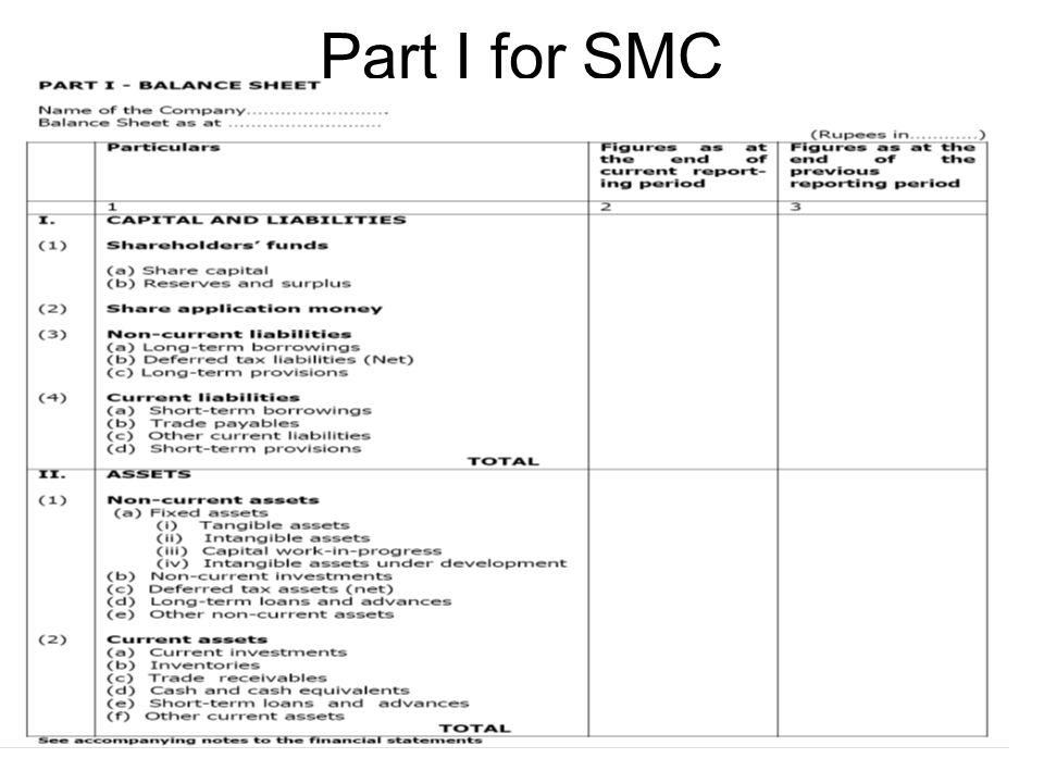 Part I for SMC
