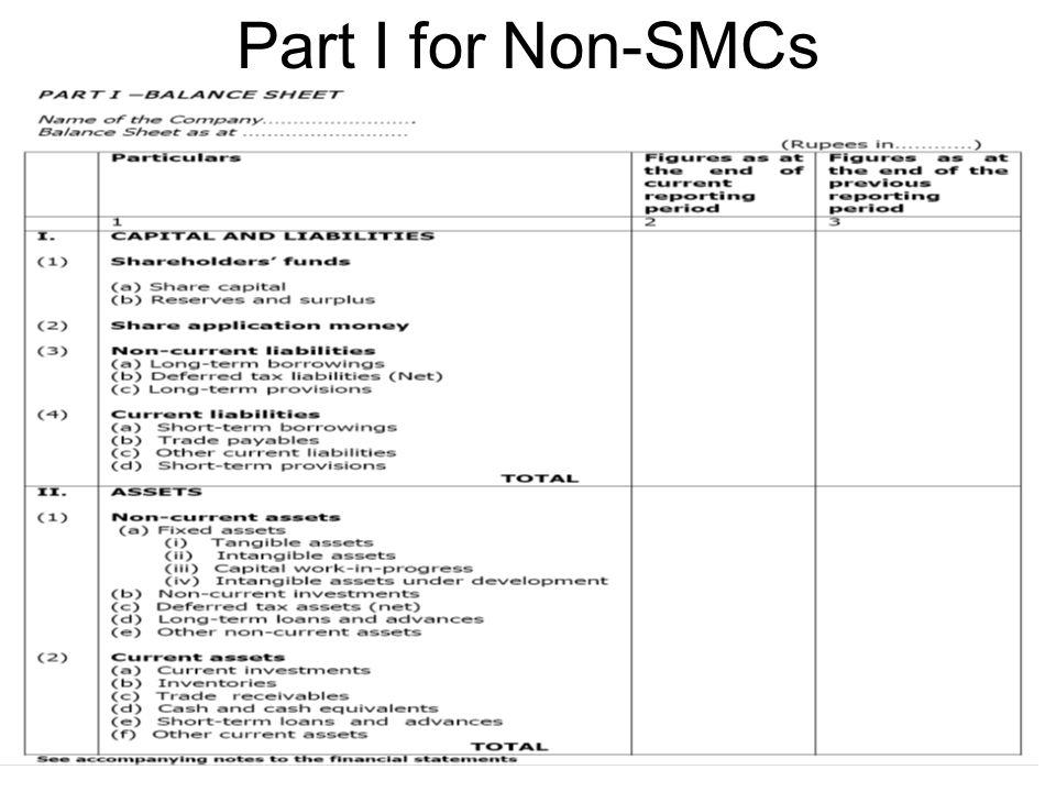 Part I for Non-SMCs