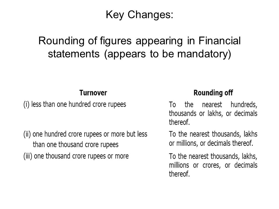 Key Changes: Rounding of figures appearing in Financial statements (appears to be mandatory)