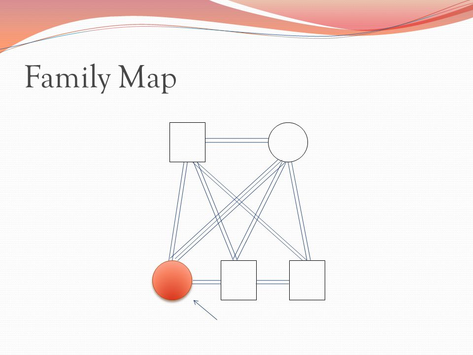 Family Map