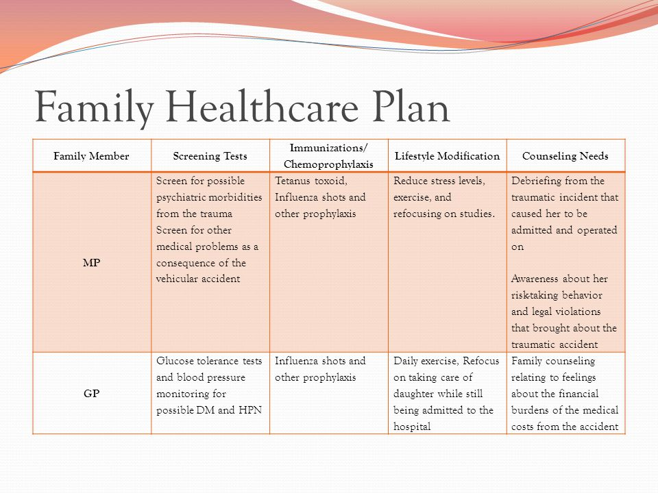 Family Healthcare Plan Family MemberScreening Tests Immunizations/ Chemoprophylaxis Lifestyle ModificationCounseling Needs MP Screen for possible psychiatric morbidities from the trauma Screen for other medical problems as a consequence of the vehicular accident Tetanus toxoid, Influenza shots and other prophylaxis Reduce stress levels, exercise, and refocusing on studies.