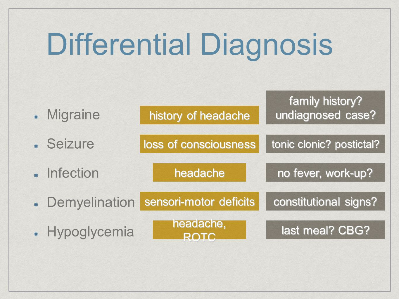 Differential Diagnosis Migraine Seizure Infection Demyelination Hypoglycemia history of headache no fever, work-up.
