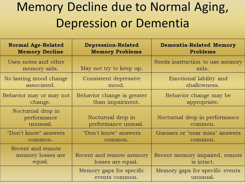 Memory Decline due to Normal Aging, Depression or Dementia Normal Age-Related Memory Decline Depression-Related Memory Problems Dementia-Related Memor