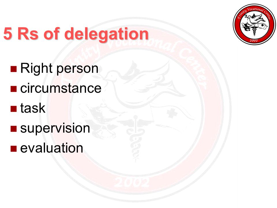 5 Rs of delegation Right person circumstance task supervision evaluation