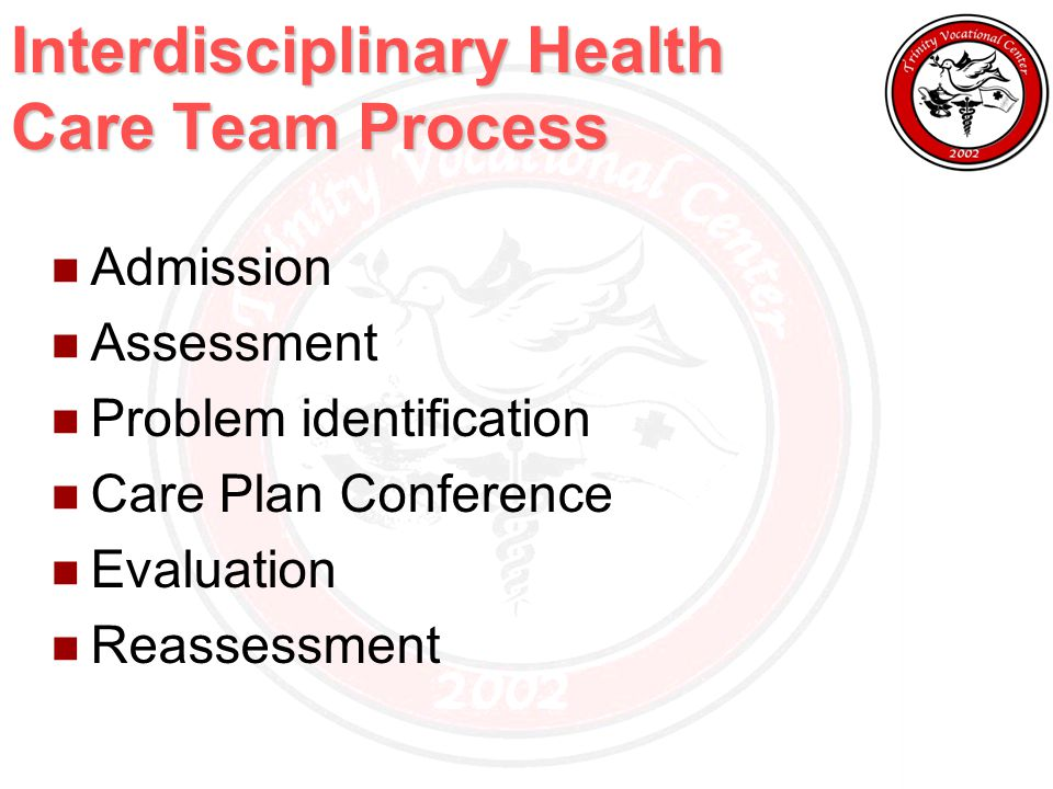 Interdisciplinary Health Care Team Process Admission Assessment Problem identification Care Plan Conference Evaluation Reassessment