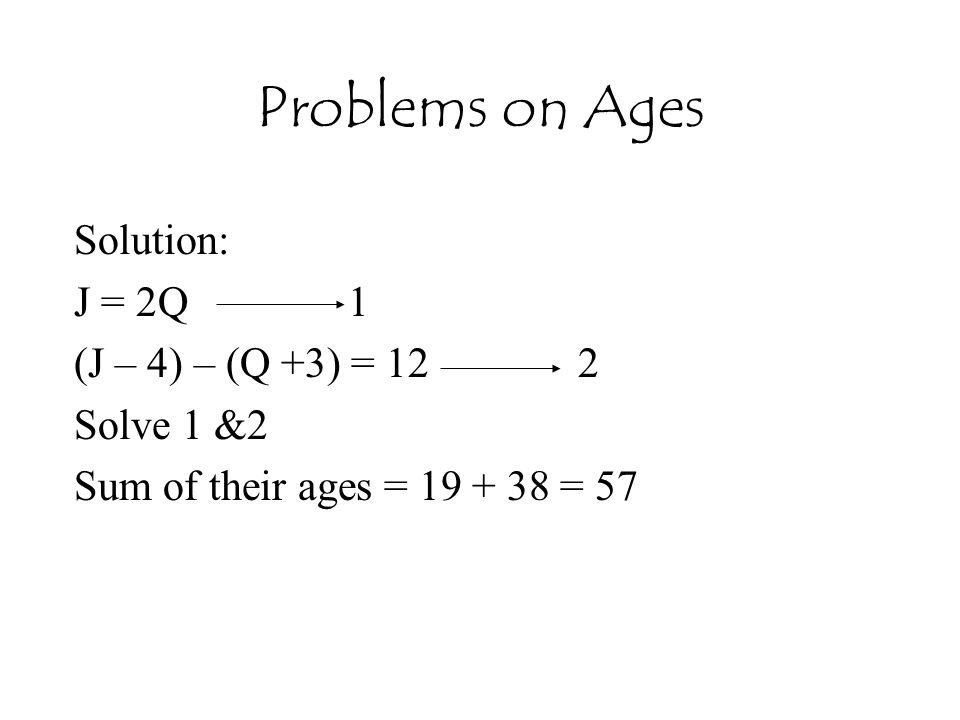 Problems on Ages Solution: J = 2Q 1 (J – 4) – (Q +3) = 12 2 Solve 1 &2 Sum of their ages = 19 + 38 = 57