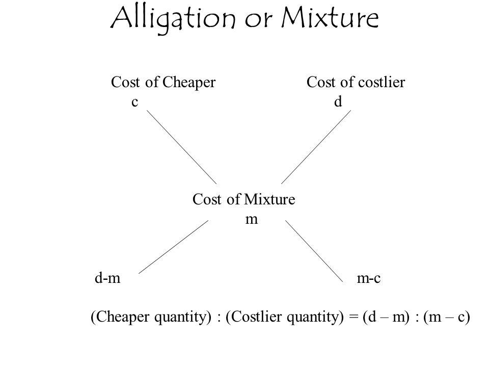 Cost of Cheaper Cost of costlier c d Cost of Mixture m d-m m-c (Cheaper quantity) : (Costlier quantity) = (d – m) : (m – c)