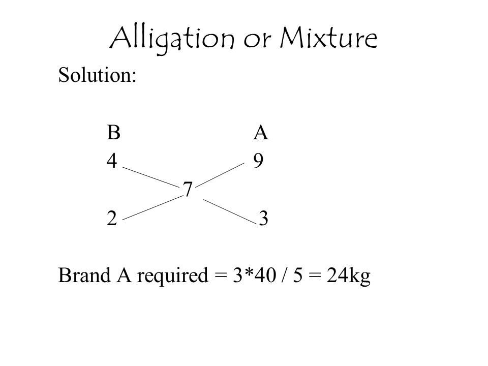 Solution: BA 49 7 2 3 Brand A required = 3*40 / 5 = 24kg Alligation or Mixture