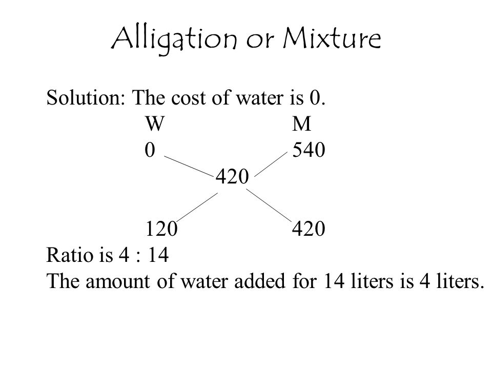 Solution: The cost of water is 0.