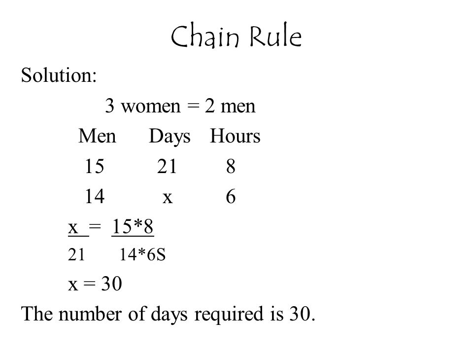Solution: 3 women = 2 men Men DaysHours 15 21 8 14 x 6 x = 15*8 21 14*6S x = 30 The number of days required is 30.