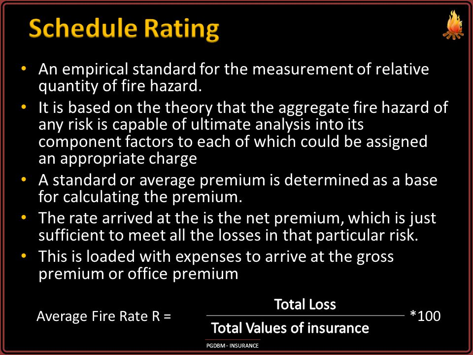 PGDBM - INSURANCE The differentiation of the rates for individual risks in a particular class. The differentiation of the rates for individual risks i