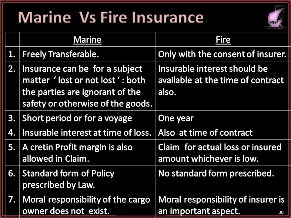 PGDBM - INSURANCE A contract of Marine insurance is a contract whereby the Insurer undertakes to indemnify the assured, in manner and to the extent th