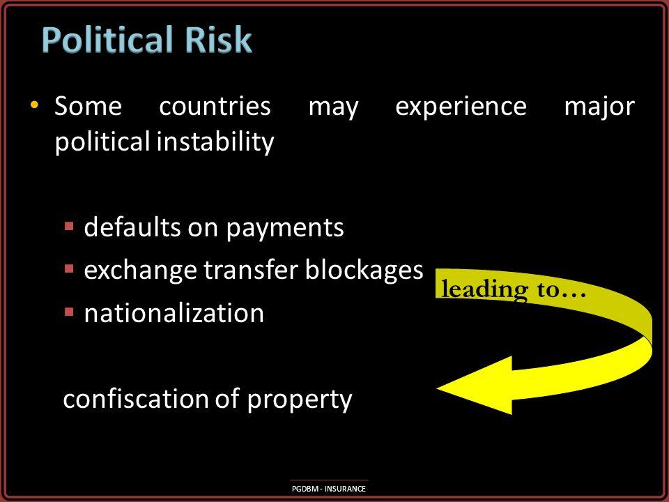 Export Credit Risk