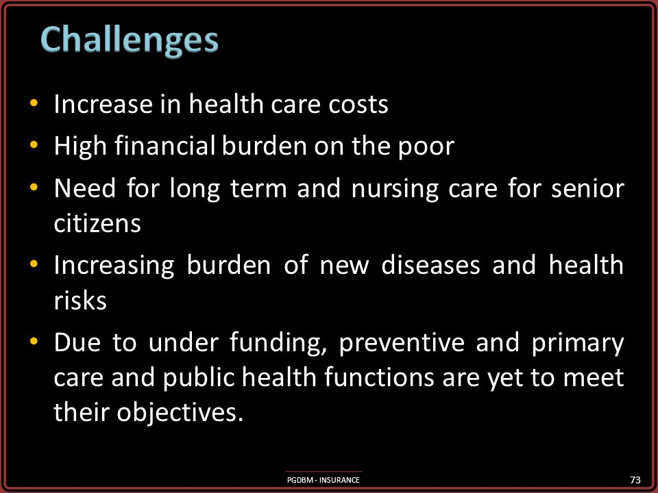 Health Insurance Plans PrivateSocial Community Based / Micro Insurance offered by Commercial Organization Government initiated managed by Community /