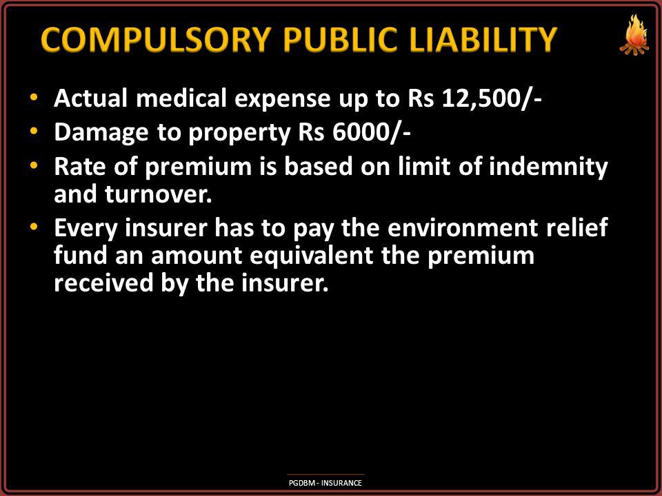 PGDBM - INSURANCE Fatal accident Rs 25,000/- per person. Fatal accident Rs 25,000/- per person. Permanent disability Rs 25,000/- per person Permanent