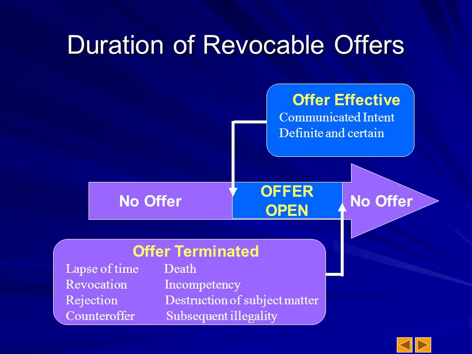 Revocation Option Contract – contract that binds offeror to keep an offer open for a specified time.