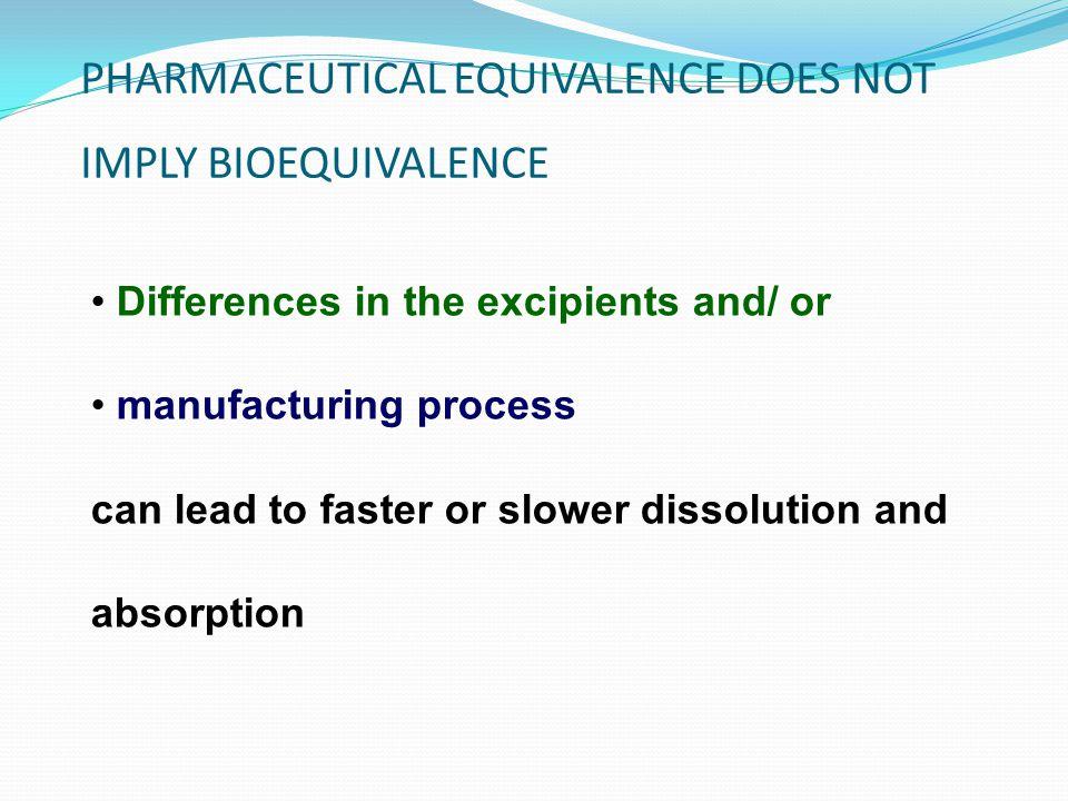 STUDY CONDUCT METHOD VALIDATION CLINICAL PHASE ANALYTICAL PHASE OBTAINING REF DRUG STATISTICAL PHASE
